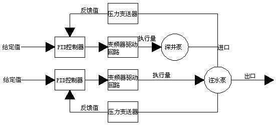 变频器水泵压力表怎么接线